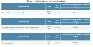 2016-05-15_092508-условия участия..-список и комиссионные-1